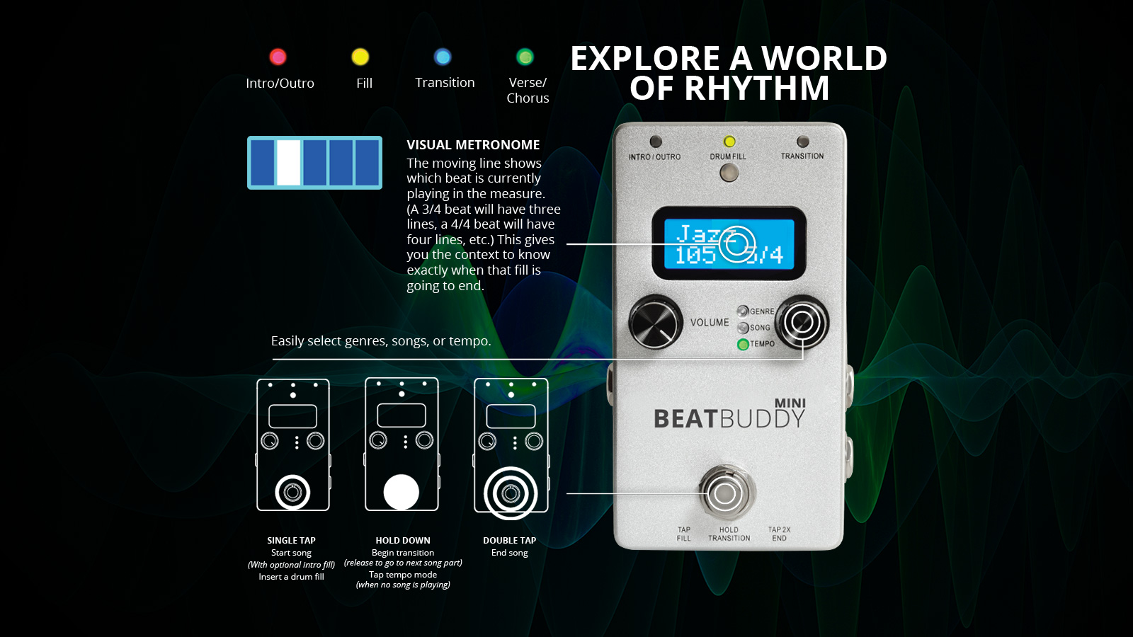 BeatBuddy explication couleur led